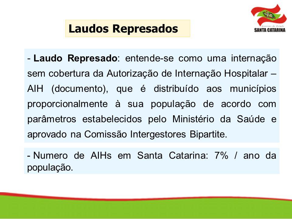 Laudos Represados - Laudo Represado: entende-se como uma internação sem cobertura da Autorização de Internação Hospitalar – AIH (documento), que é dis