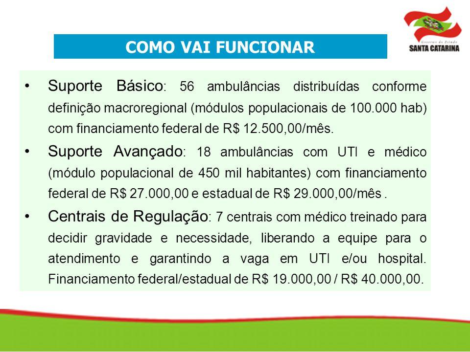 Suporte Básico : 56 ambulâncias distribuídas conforme definição macroregional (módulos populacionais de 100.000 hab) com financiamento federal de R$ 1