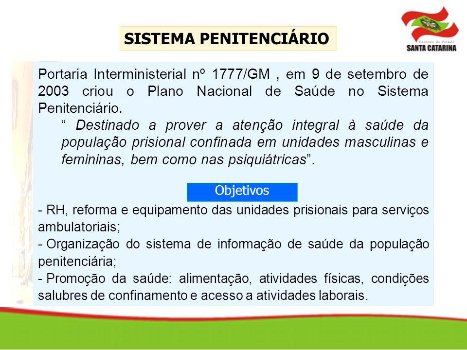 Portaria Interministerial nº 1777/GM, em 9 de setembro de 2003 criou o Plano Nacional de Saúde no Sistema Penitenciário. Destinado a prover a atenção