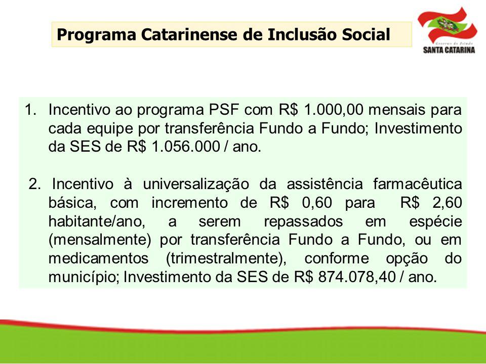 1.Incentivo ao programa PSF com R$ 1.000,00 mensais para cada equipe por transferência Fundo a Fundo; Investimento da SES de R$ 1.056.000 / ano. 2. In