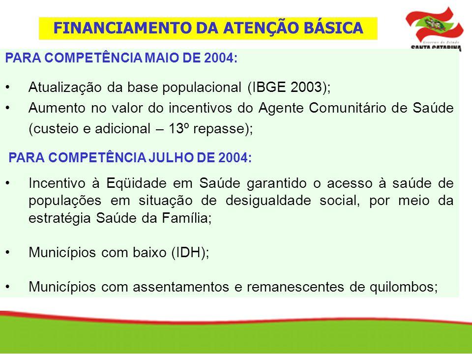 PARA COMPETÊNCIA MAIO DE 2004: Atualização da base populacional (IBGE 2003); Aumento no valor do incentivos do Agente Comunitário de Saúde (custeio e