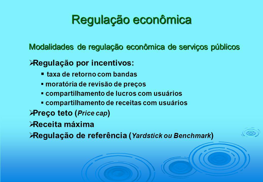 Regulação econômica Modalidades de regulação econômica de serviços públicos Regulação por incentivos: taxa de retorno com bandas moratória de revisão
