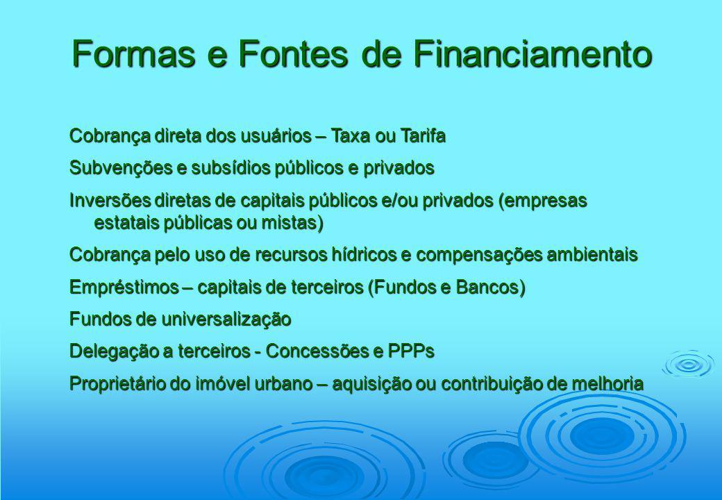 Formas e Fontes de Financiamento Cobrança direta dos usuários – Taxa ou Tarifa Subvenções e subsídios públicos e privados Inversões diretas de capitai
