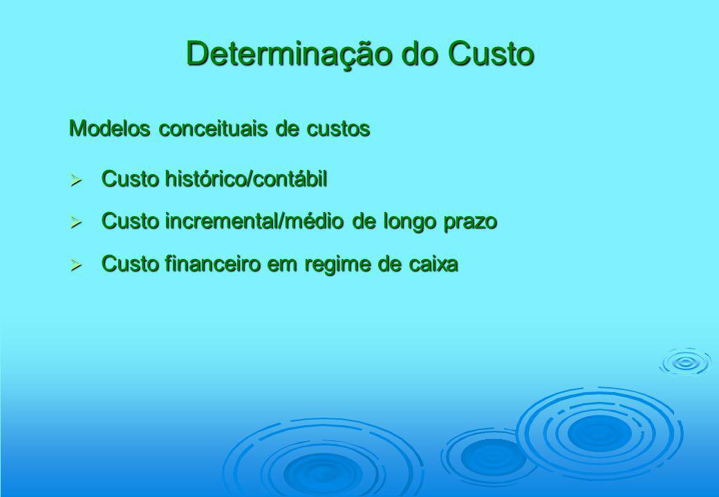 Determinação do Custo Modelos conceituais de custos Custo histórico/contábil Custo histórico/contábil Custo incremental/médio de longo prazo Custo inc