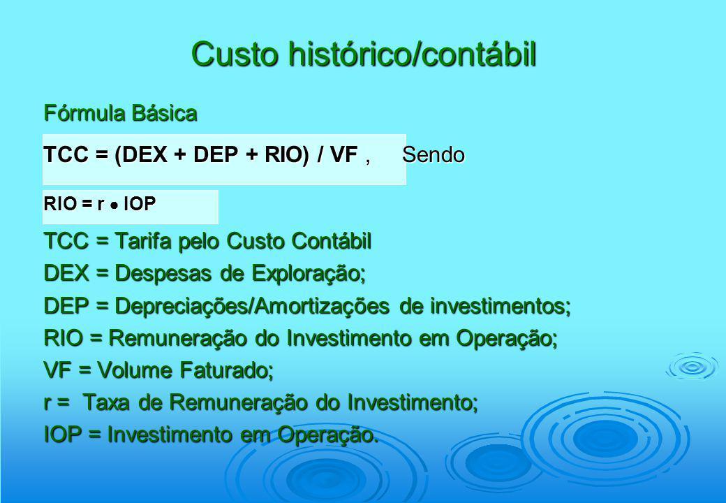 Fórmula Básica TCC = (DEX + DEP + RIO) / VF, Sendo RIO = r IOP TCC = Tarifa pelo Custo Contábil DEX = Despesas de Exploração; DEP = Depreciações/Amort