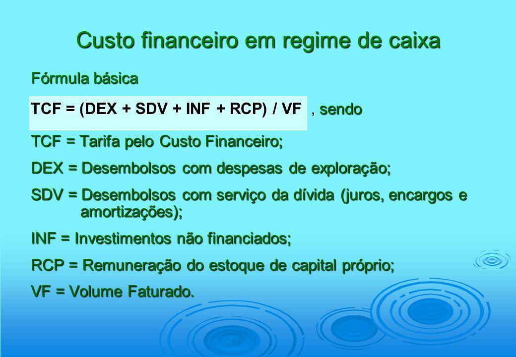 Custo financeiro em regime de caixa Fórmula básica TCF = (DEX + SDV + INF + RCP) / VF, sendo TCF = Tarifa pelo Custo Financeiro; DEX = Desembolsos com