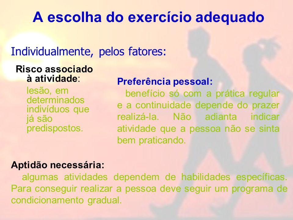 A escolha do exercício adequado Risco associado à atividade: lesão, em determinados indivíduos que já são predispostos. Individualmente, pelos fatores