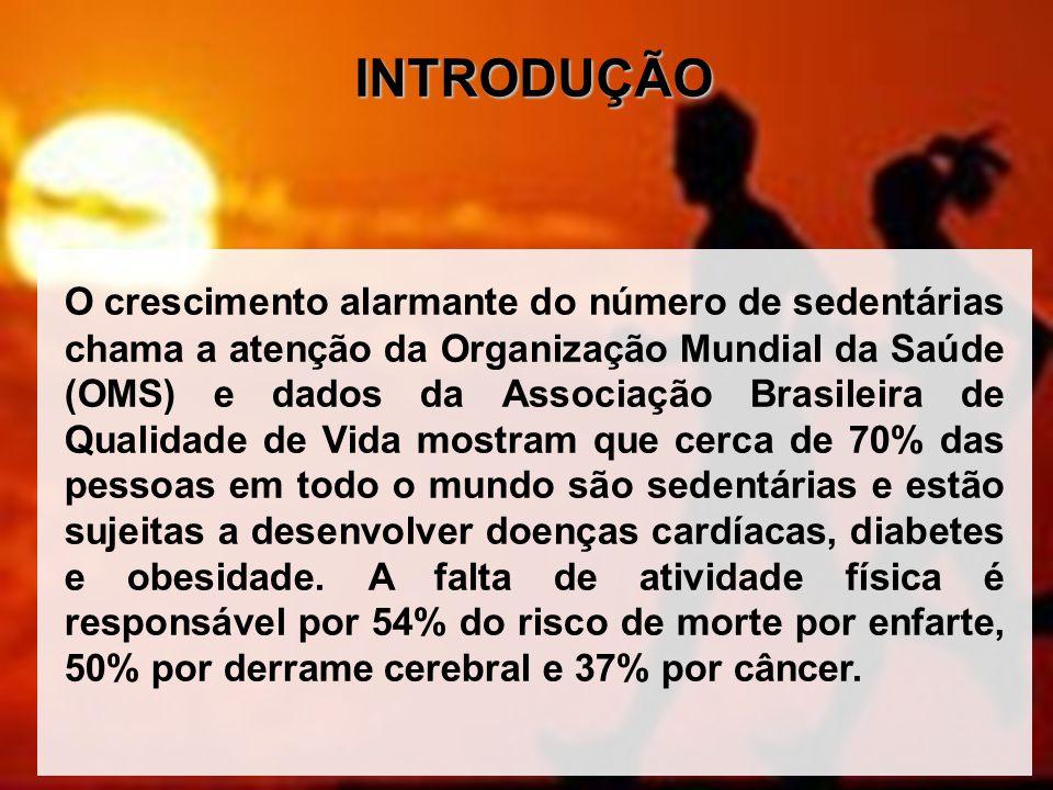 O crescimento alarmante do número de sedentárias chama a atenção da Organização Mundial da Saúde (OMS) e dados da Associação Brasileira de Qualidade d