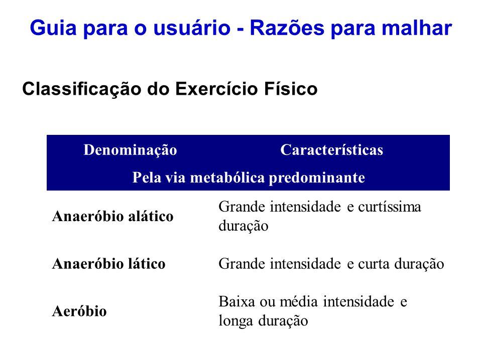 Eleva metabolismo de repouso, Aumento da massa muscular, Manutenção da massa óssea e muscular, Não apresentam impacto.