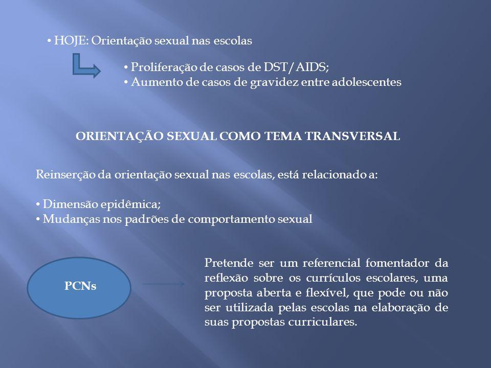 HOJE: Orientação sexual nas escolas Proliferação de casos de DST/AIDS; Aumento de casos de gravidez entre adolescentes ORIENTAÇÃO SEXUAL COMO TEMA TRA