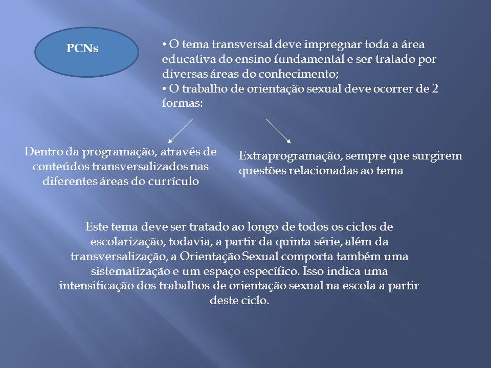 PCNs O tema transversal deve impregnar toda a área educativa do ensino fundamental e ser tratado por diversas áreas do conhecimento; O trabalho de ori