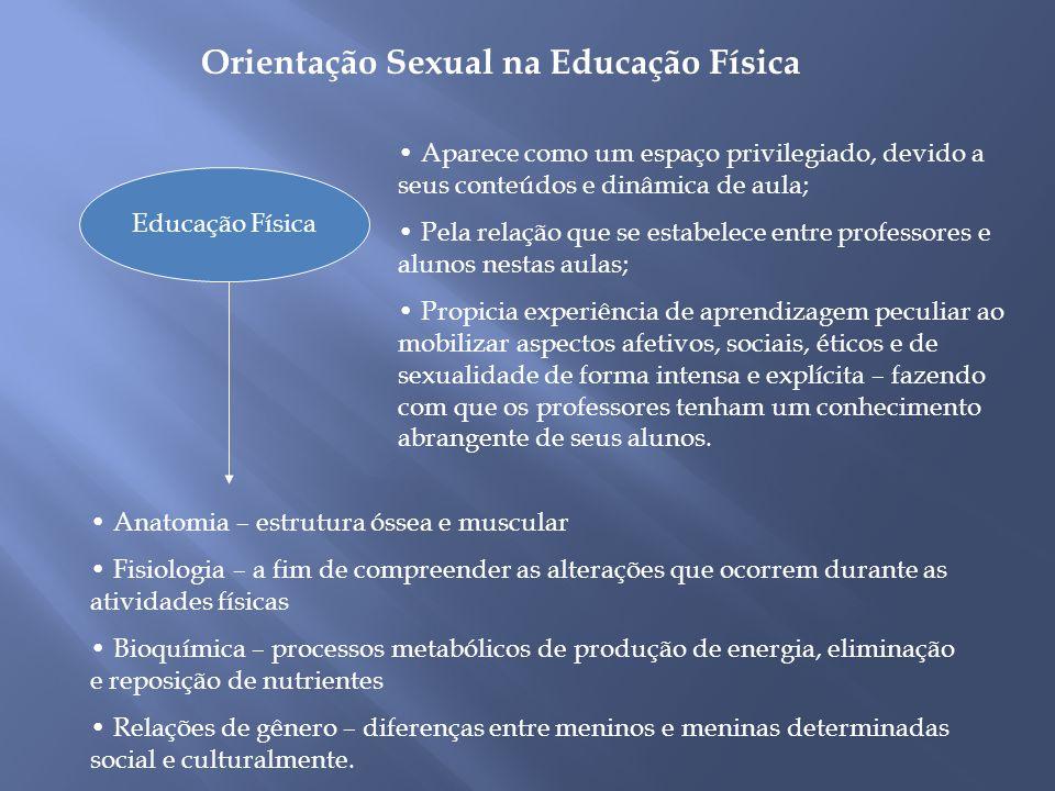 Orientação Sexual na Educação Física Educação Física Aparece como um espaço privilegiado, devido a seus conteúdos e dinâmica de aula; Pela relação que