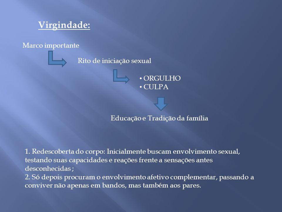 Virgindade: Marco importante Rito de iniciação sexual ORGULHO CULPA Educação e Tradição da família 1. Redescoberta do corpo: Inicialmente buscam envol