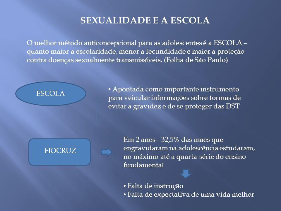 SEXUALIDADE E A ESCOLA O melhor método anticoncepcional para as adolescentes é a ESCOLA – quanto maior a escolaridade, menor a fecundidade e maior a p