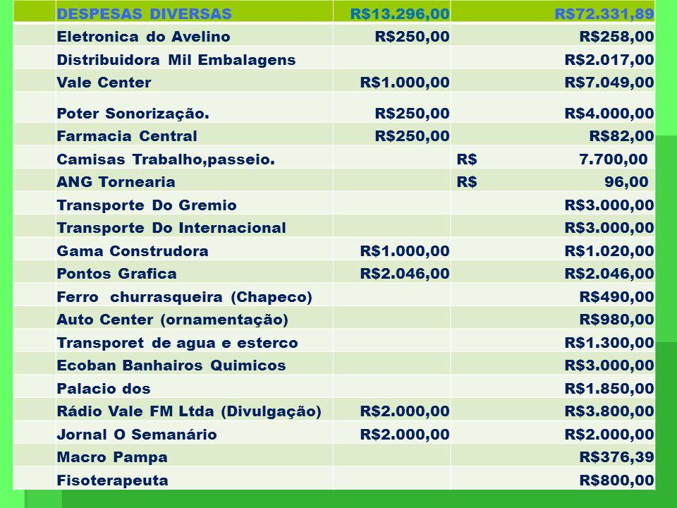 DESPESAS DIVERSASR$13.296,00R$72.331,89 Eletronica do AvelinoR$250,00R$258,00 Distribuidora Mil Embalagens R$2.017,00 Vale CenterR$1.000,00R$7.049,00