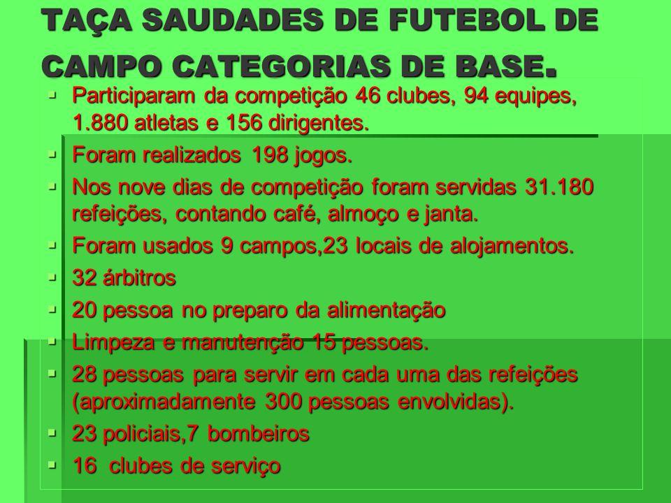 TAÇA SAUDADES DE FUTEBOL DE CAMPO CATEGORIAS DE BASE. Participaram da competição 46 clubes, 94 equipes, 1.880 atletas e 156 dirigentes. Participaram d