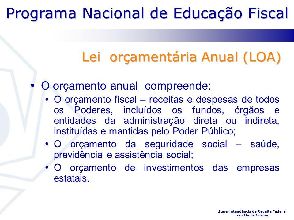 Programa Nacional de Educação Fiscal Superintendência da Receita Federal em Minas Gerais O orçamento anual compreende: O orçamento fiscal – receitas e
