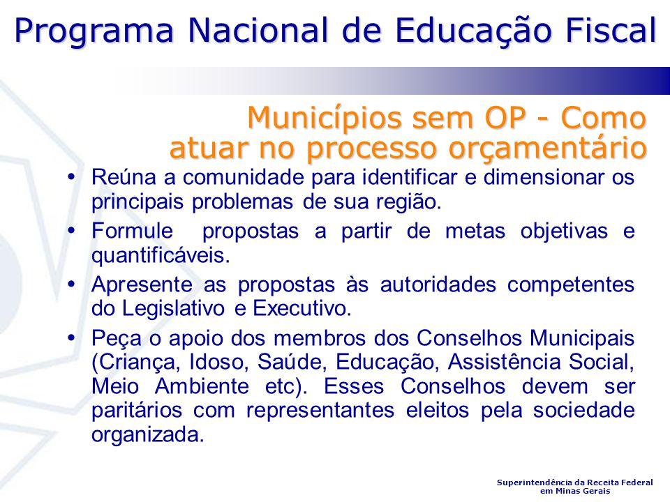 Programa Nacional de Educação Fiscal Superintendência da Receita Federal em Minas Gerais Municípios sem OP - Como atuar no processo orçamentário Reúna