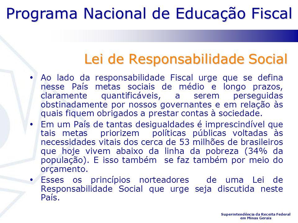 Programa Nacional de Educação Fiscal Superintendência da Receita Federal em Minas Gerais Lei de Responsabilidade Social Ao lado da responsabilidade Fi