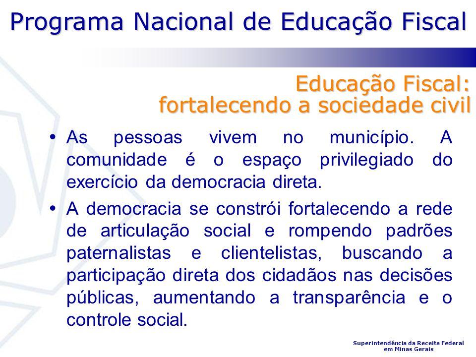 Programa Nacional de Educação Fiscal Superintendência da Receita Federal em Minas Gerais As pessoas vivem no município. A comunidade é o espaço privil