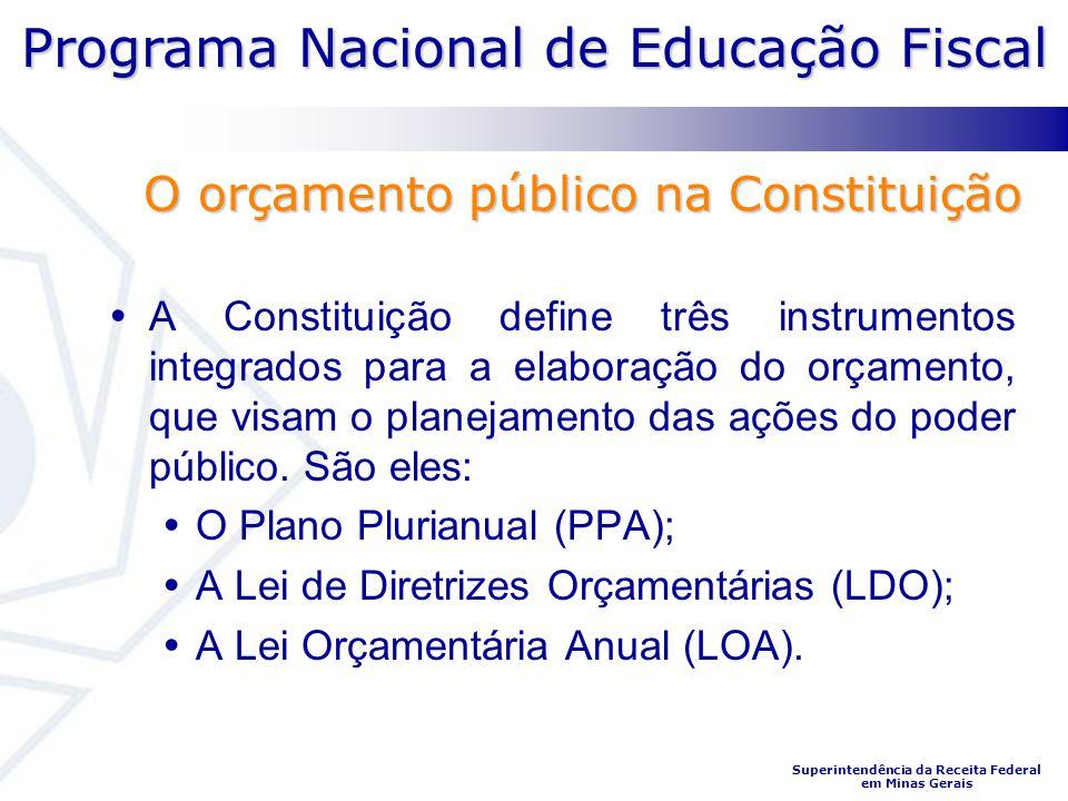 Programa Nacional de Educação Fiscal Superintendência da Receita Federal em Minas Gerais É elaborado no primeiro ano de mandato do governante como uma espécie de plano de governo.