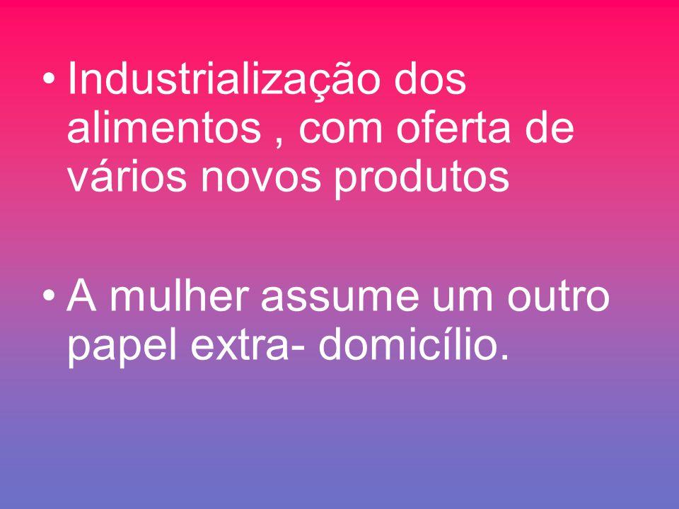 Industrialização dos alimentos, com oferta de vários novos produtos A mulher assume um outro papel extra- domicílio.