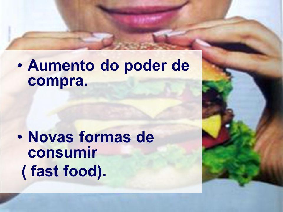 Aumento do poder de compra. Novas formas de consumir ( fast food).