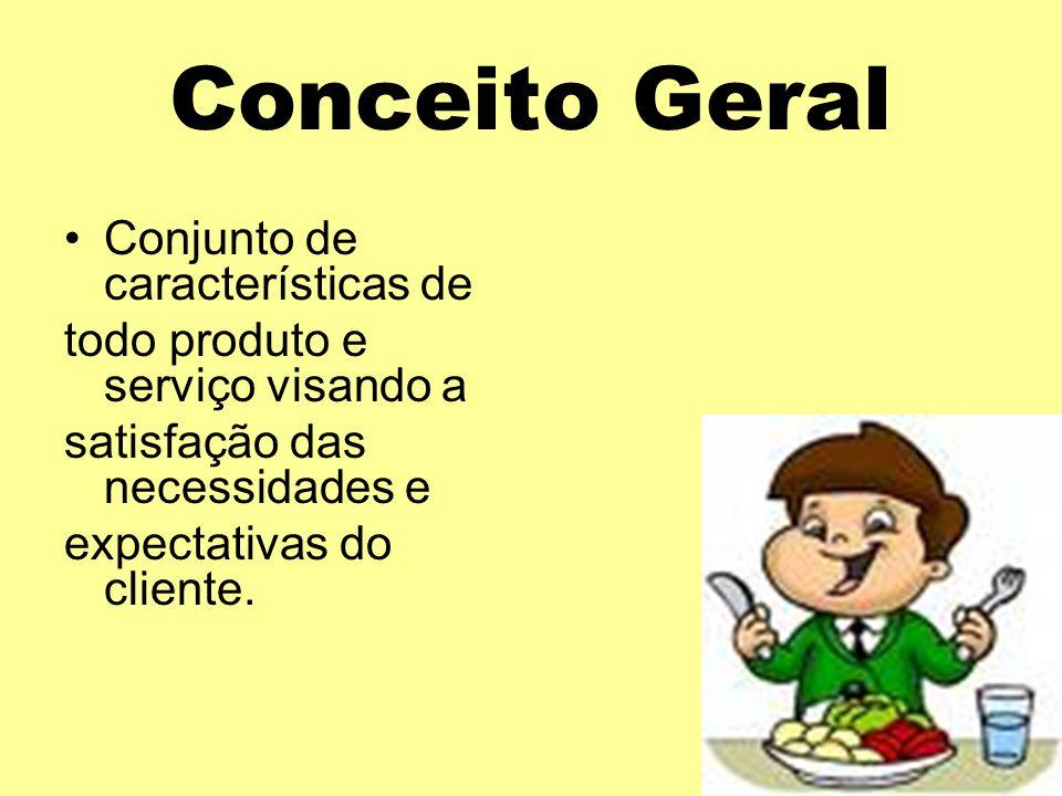 Conceito Geral Conjunto de características de todo produto e serviço visando a satisfação das necessidades e expectativas do cliente.