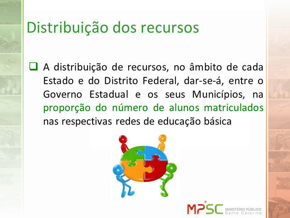 Distribuição dos recursos A distribuição de recursos, no âmbito de cada Estado e do Distrito Federal, dar-se-á, entre o Governo Estadual e os seus Municípios, na proporção do número de alunos matriculados nas respectivas redes de educação básica