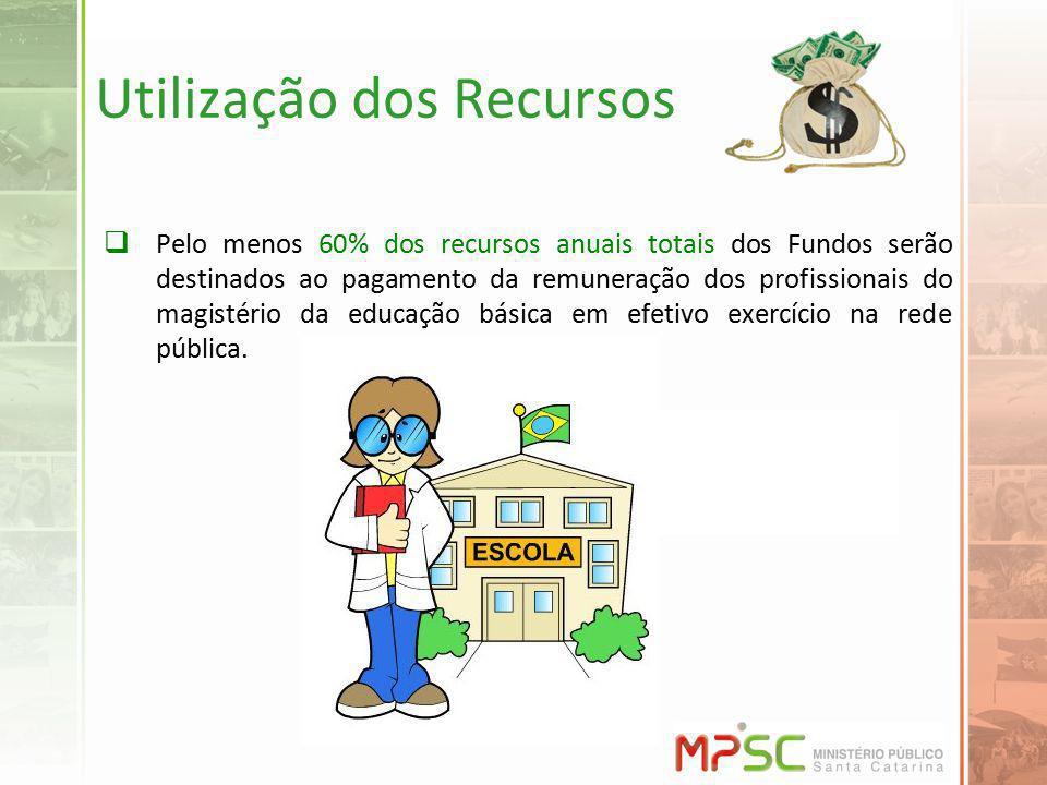 Utilização dos Recursos Pelo menos 60% dos recursos anuais totais dos Fundos serão destinados ao pagamento da remuneração dos profissionais do magisté
