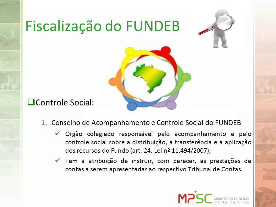 Fiscalização do FUNDEB Controle Social: 1.Conselho de Acompanhamento e Controle Social do FUNDEB Órgão colegiado responsável pelo acompanhamento e pel