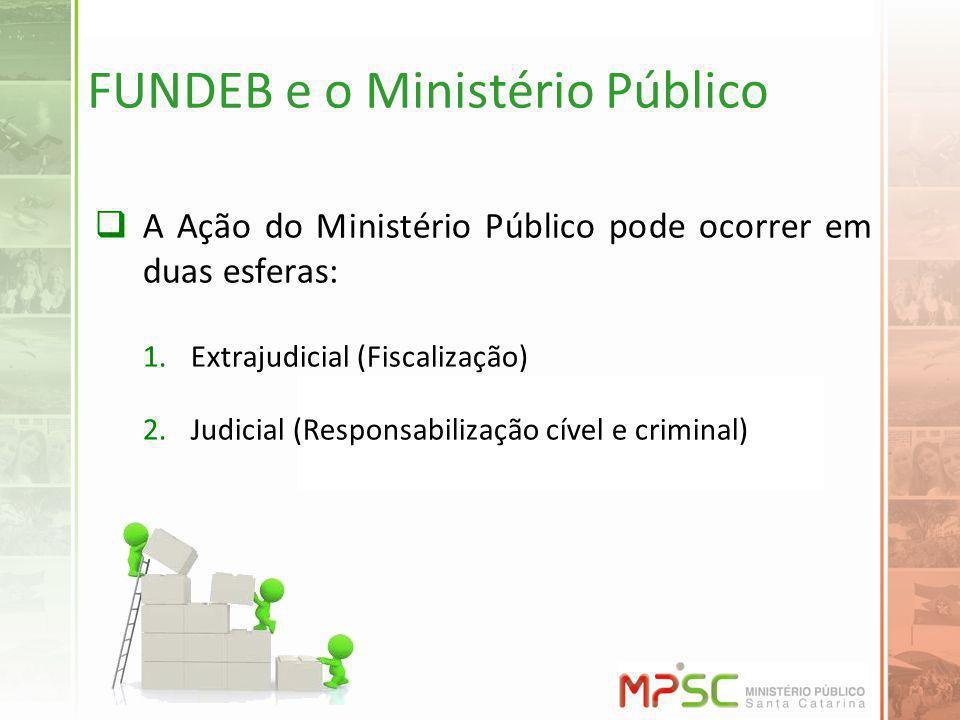 FUNDEB e o Ministério Público A Ação do Ministério Público pode ocorrer em duas esferas: 1.Extrajudicial (Fiscalização) 2.Judicial (Responsabilização cível e criminal)