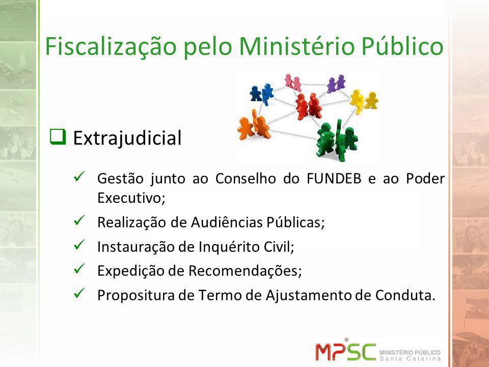 Fiscalização pelo Ministério Público Extrajudicial Gestão junto ao Conselho do FUNDEB e ao Poder Executivo; Realização de Audiências Públicas; Instaur