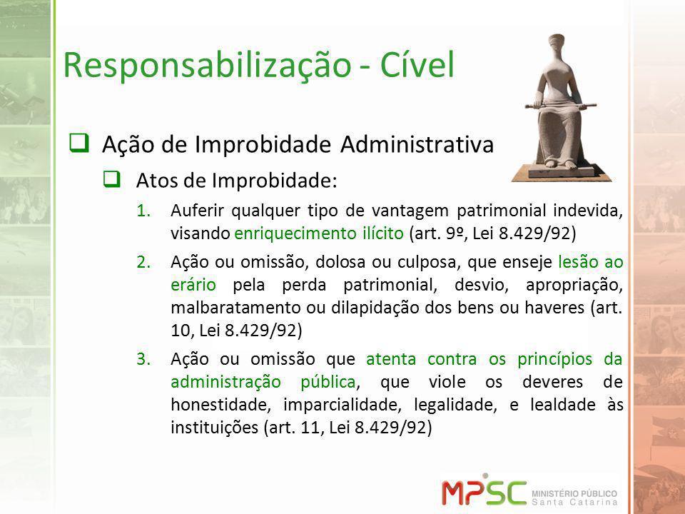 Responsabilização - Cível Ação de Improbidade Administrativa Atos de Improbidade: 1.Auferir qualquer tipo de vantagem patrimonial indevida, visando enriquecimento ilícito (art.