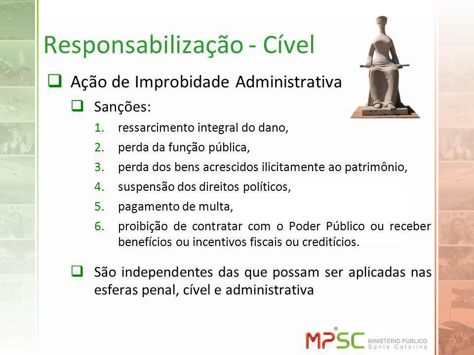 Responsabilização - Cível Ação de Improbidade Administrativa Sanções: 1.ressarcimento integral do dano, 2.perda da função pública, 3.perda dos bens ac