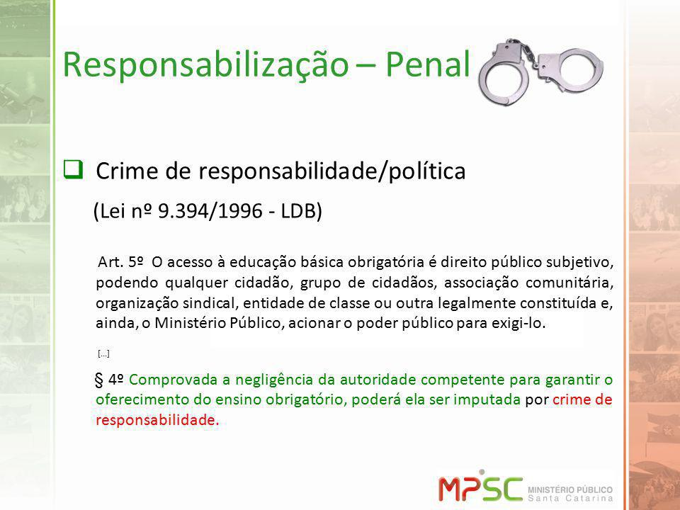Responsabilização – Penal Crime de responsabilidade/política (Lei nº 9.394/1996 - LDB) Art. 5º O acesso à educação básica obrigatória é direito públic