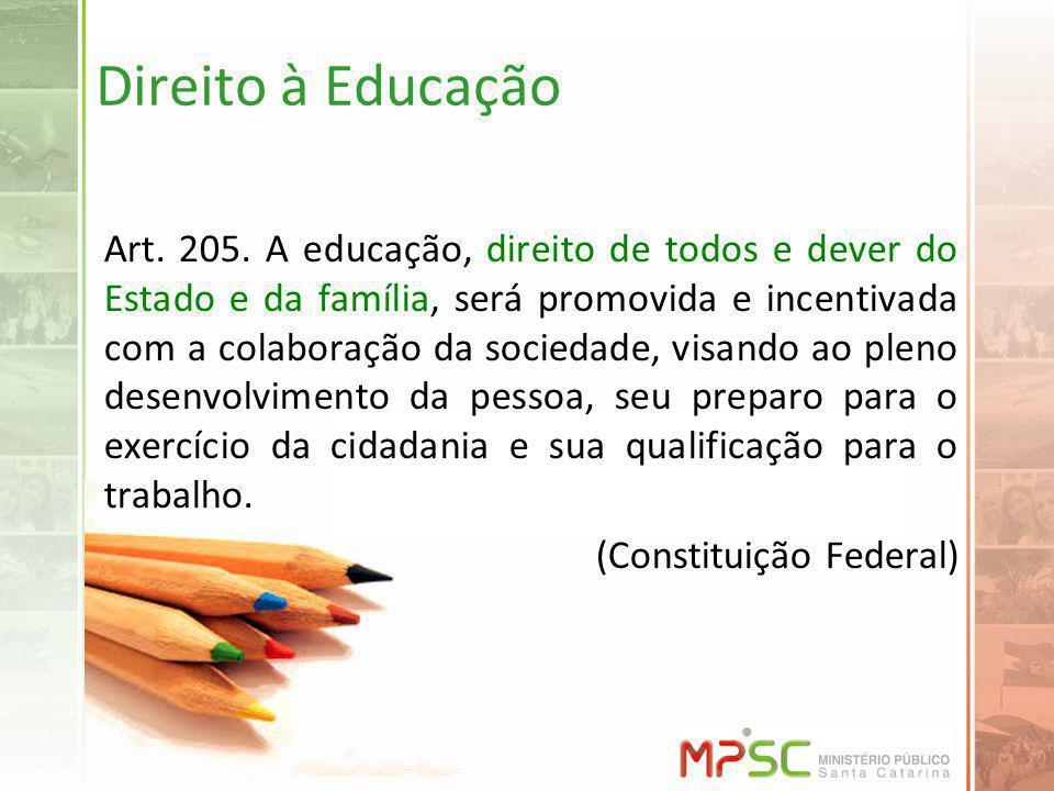 Direito à Educação Art. 205. A educação, direito de todos e dever do Estado e da família, será promovida e incentivada com a colaboração da sociedade,