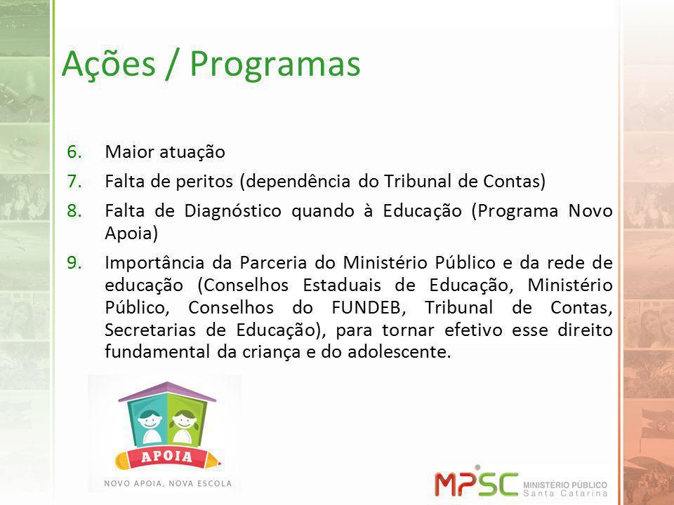 Ações / Programas 6.Maior atuação 7.Falta de peritos (dependência do Tribunal de Contas) 8.Falta de Diagnóstico quando à Educação (Programa Novo Apoia