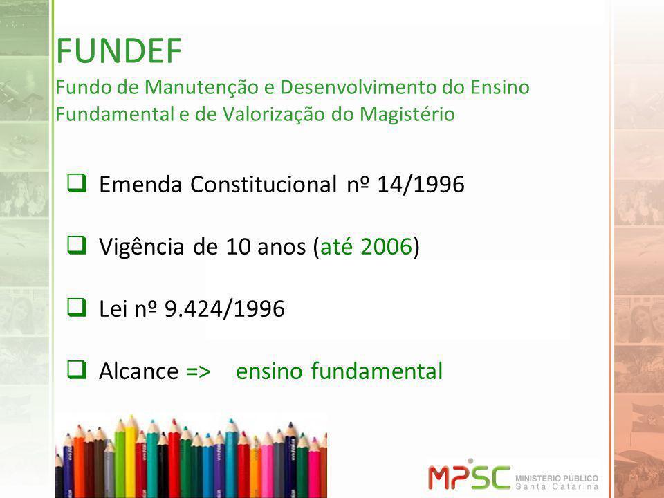 FUNDEF Fundo de Manutenção e Desenvolvimento do Ensino Fundamental e de Valorização do Magistério Emenda Constitucional nº 14/1996 Vigência de 10 anos