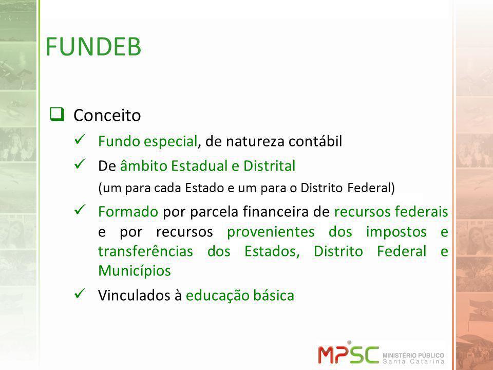 FUNDEB Conceito Fundo especial, de natureza contábil De âmbito Estadual e Distrital (um para cada Estado e um para o Distrito Federal) Formado por par