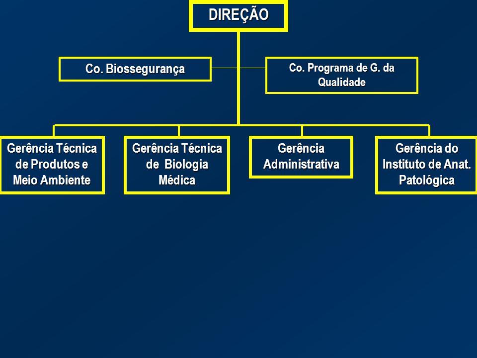 DIREÇÃO Gerência Técnica de Biologia Médica Gerência Administrativa Co. Biossegurança Co. Programa de G. da Qualidade Gerência Técnica de Produtos e M