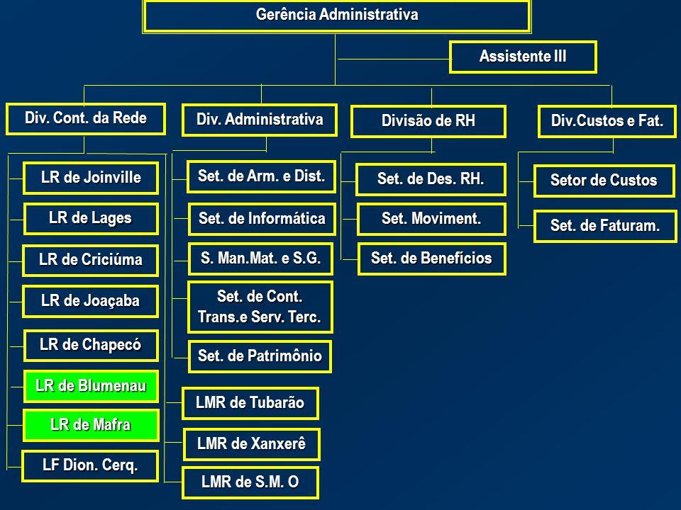 Gerência Administrativa Assistente III Div.Custos e Fat. LR de Joinville Div. Cont. da Rede Div. Administrativa LR de Lages LR de Criciúma LR de Joaça