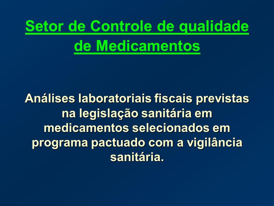 Setor de Controle de qualidade de Medicamentos Análises laboratoriais fiscais previstas na legislação sanitária em medicamentos selecionados em progra