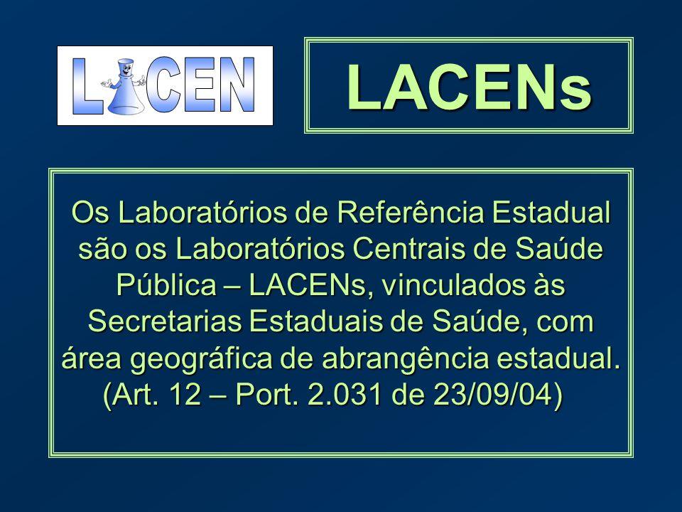 LACENs Os Laboratórios de Referência Estadual são os Laboratórios Centrais de Saúde Pública – LACENs, vinculados às Secretarias Estaduais de Saúde, co