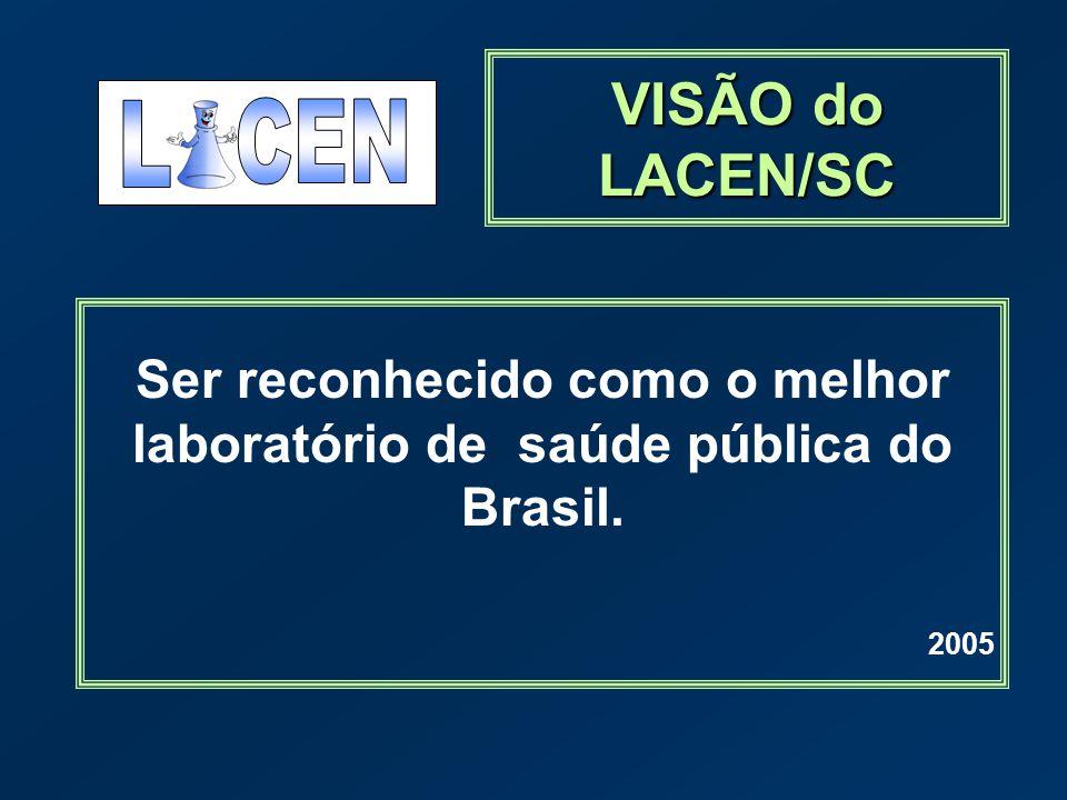 VISÃO do LACEN/SC Ser reconhecido como o melhor laboratório de saúde pública do Brasil. 2005