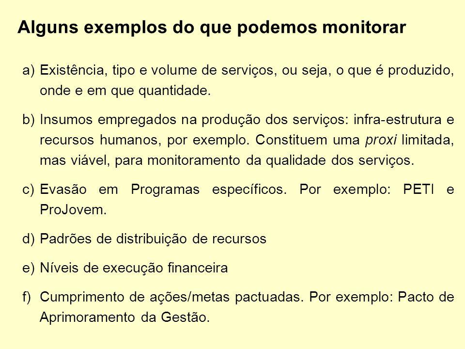 Alguns exemplos do que podemos monitorar a)Existência, tipo e volume de serviços, ou seja, o que é produzido, onde e em que quantidade. b)Insumos empr