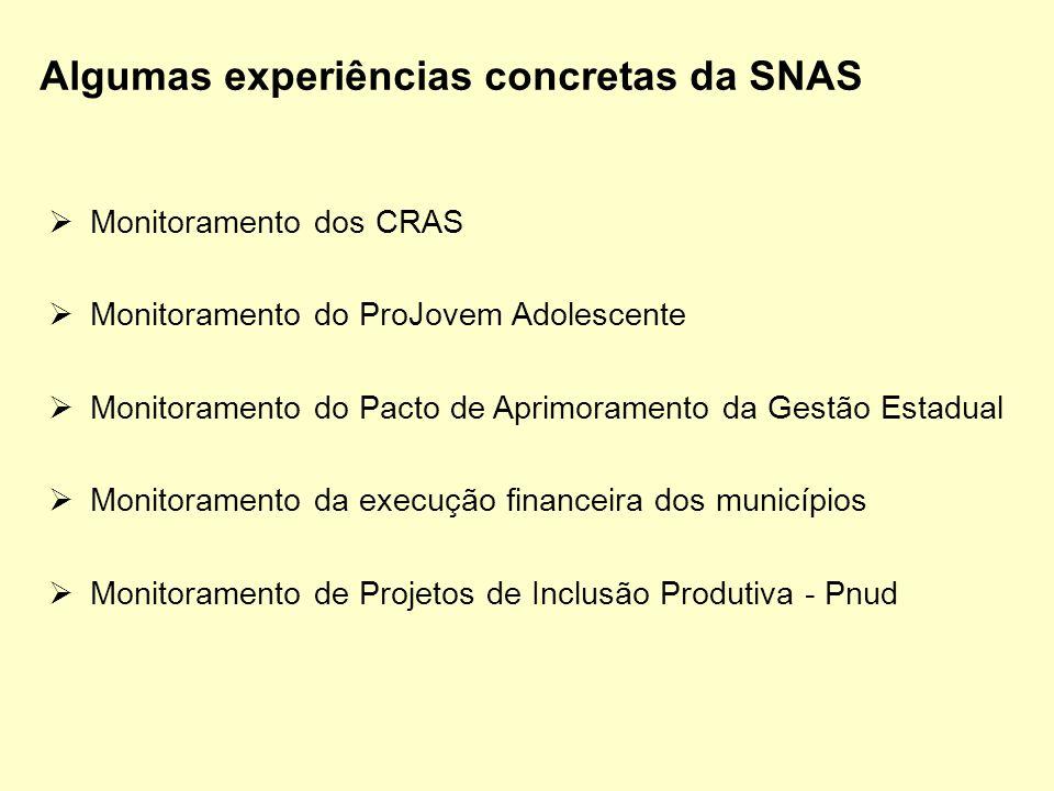 Monitoramento dos CRAS Monitoramento do ProJovem Adolescente Monitoramento do Pacto de Aprimoramento da Gestão Estadual Monitoramento da execução fina