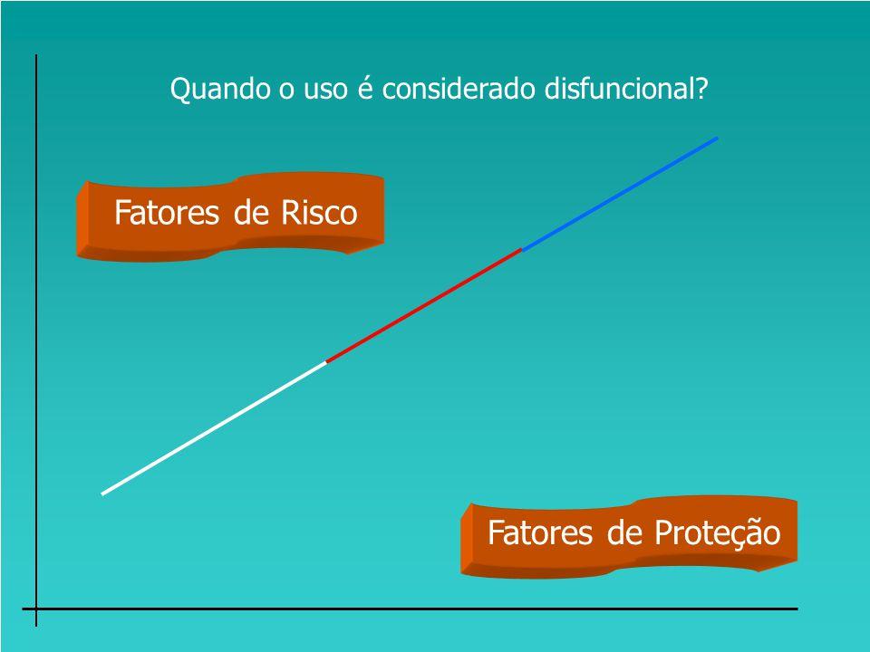 Fatores de Risco Fatores de Proteção Quando o uso é considerado disfuncional?
