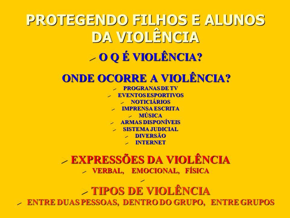 PROTEGENDO FILHOS E ALUNOS DA VIOLÊNCIA O Q É VIOLÊNCIA? O Q É VIOLÊNCIA? ONDE OCORRE A VIOLÊNCIA? ONDE OCORRE A VIOLÊNCIA? PROGRANAS DE TV PROGRANAS