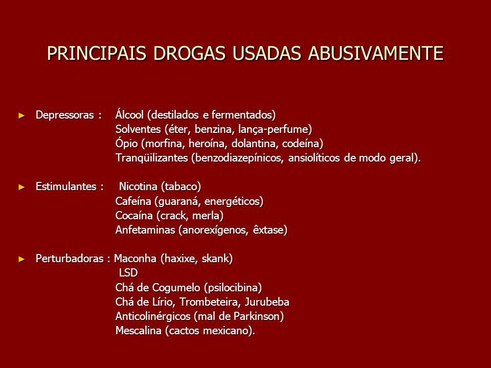 PRINCIPAIS DROGAS USADAS ABUSIVAMENTE Depressoras : Álcool (destilados e fermentados) Depressoras : Álcool (destilados e fermentados) Solventes (éter,